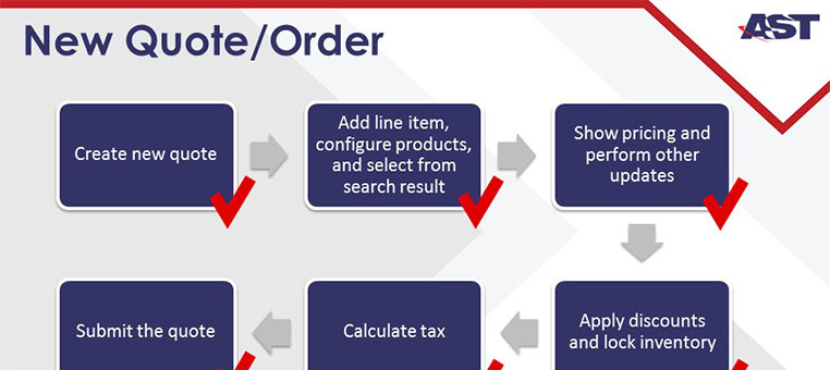Oracle CPQ for the Media Industry Demo: Creating a New Quote/Order
