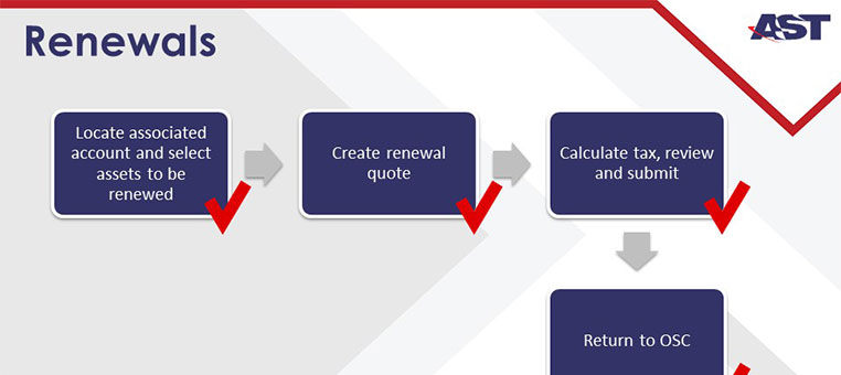 Oracle CPQ for the Media Industry Demo: Quote Renewals